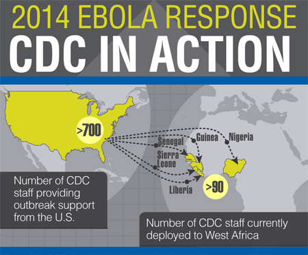 2014 Ebola Response - CDC in Action